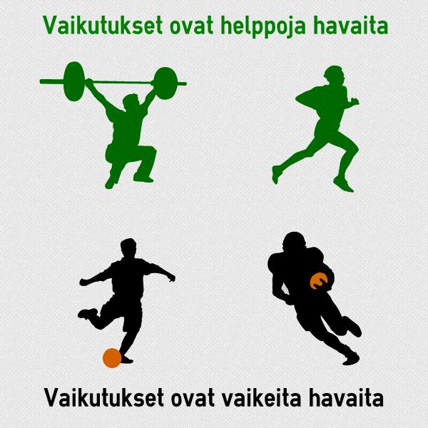 Harjoittelun vaikutusten havaittavuus